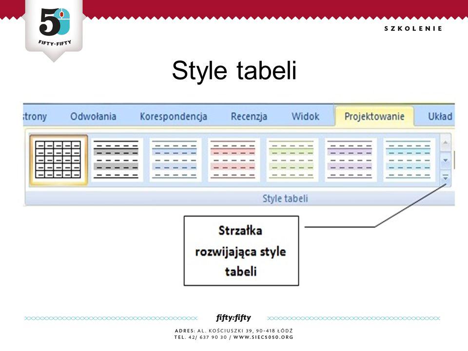 Style tabeli