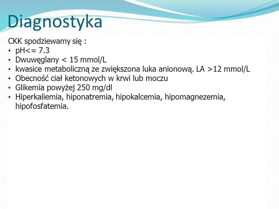 Diagnostyka CKK spodziewamy się : pH<= 7.3