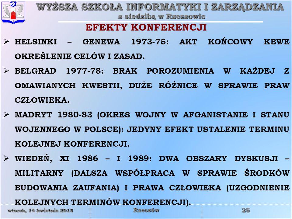 EFEKTY KONFERENCJI HELSINKI – GENEWA 1973-75: AKT KOŃCOWY KBWE OKREŚLENIE CELÓW I ZASAD.