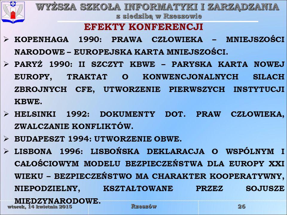 EFEKTY KONFERENCJI KOPENHAGA 1990: PRAWA CZŁOWIEKA – MNIEJSZOŚCI NARODOWE – EUROPEJSKA KARTA MNIEJSZOŚCI.