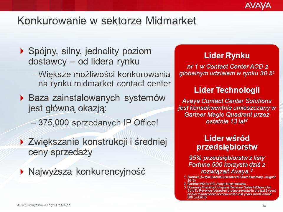 Konkurowanie w sektorze Midmarket