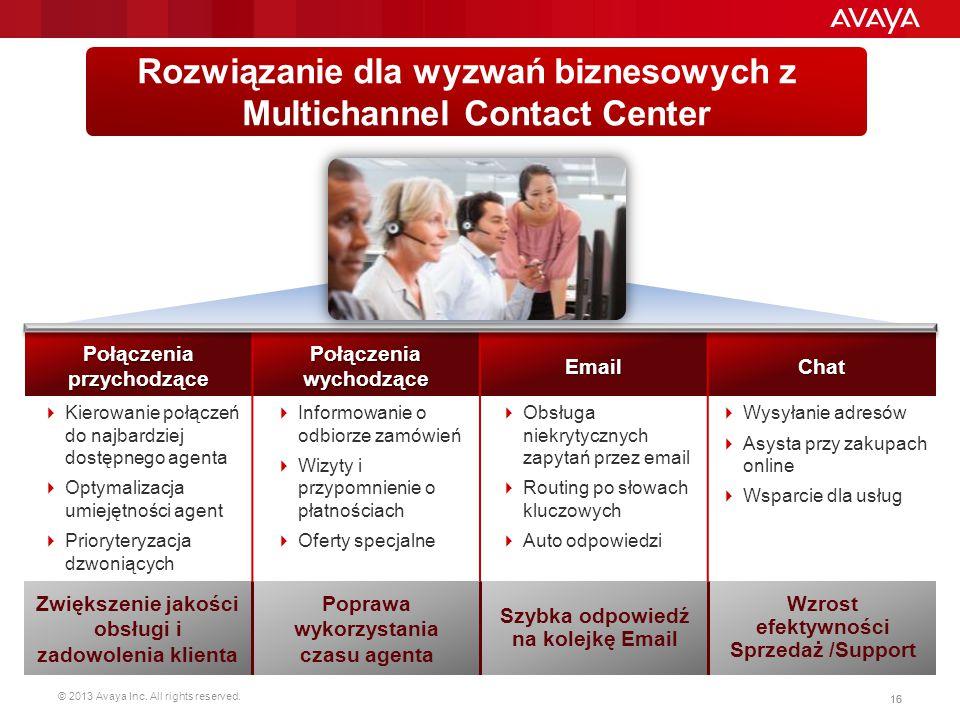 Rozwiązanie dla wyzwań biznesowych z Multichannel Contact Center