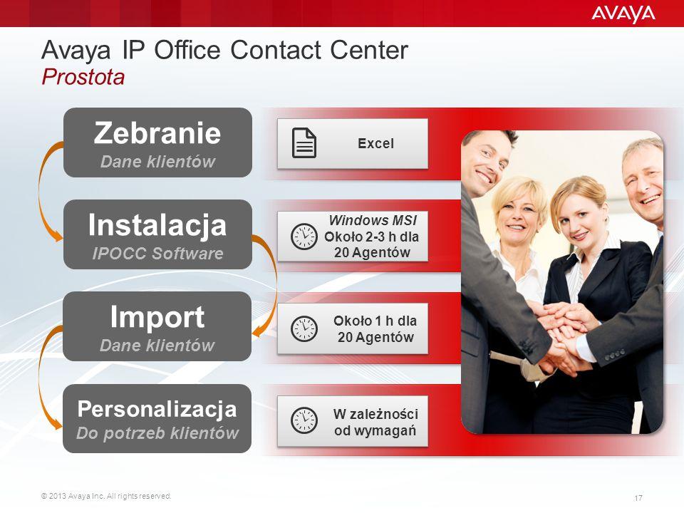 Avaya IP Office Contact Center Prostota