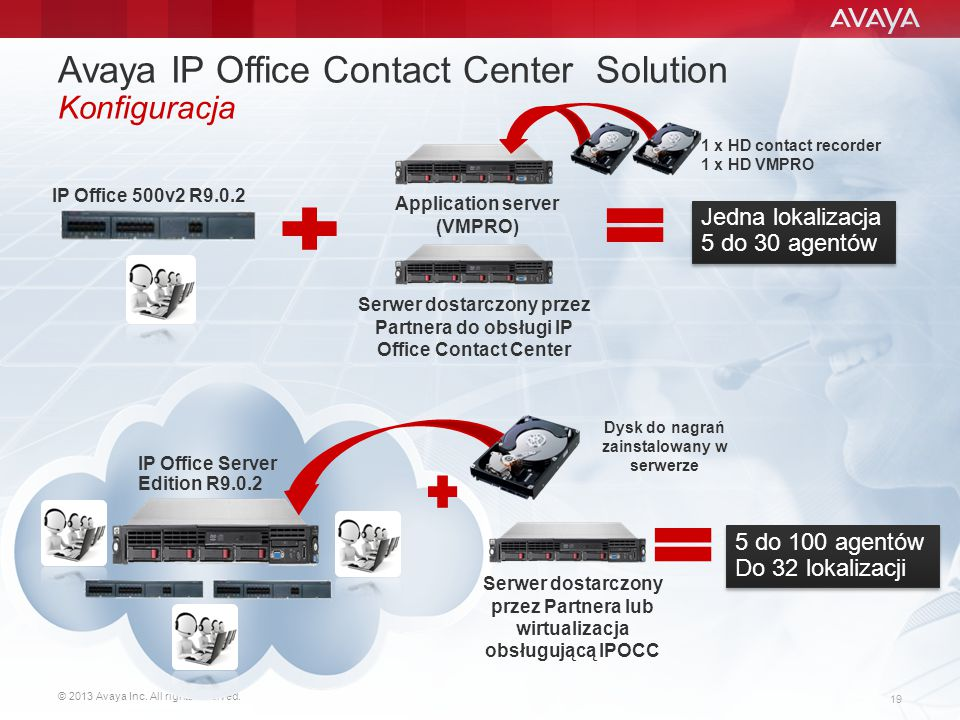 Avaya IP Office Contact Center Solution Konfiguracja