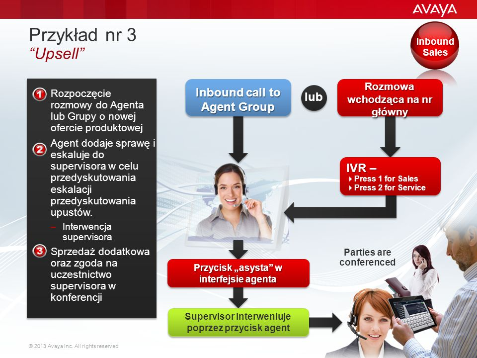 Przykład nr 3 Upsell Inbound call to Agent Group lub IVR –