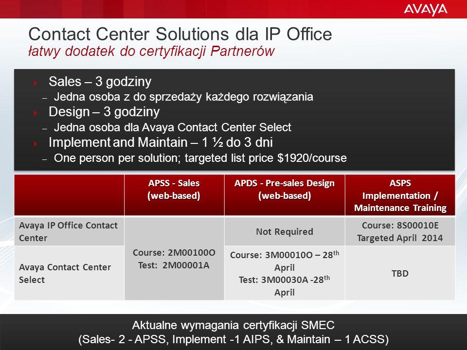 Contact Center Solutions dla IP Office łatwy dodatek do certyfikacji Partnerów