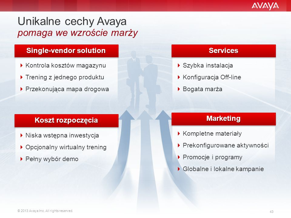 Unikalne cechy Avaya pomaga we wzroście marży