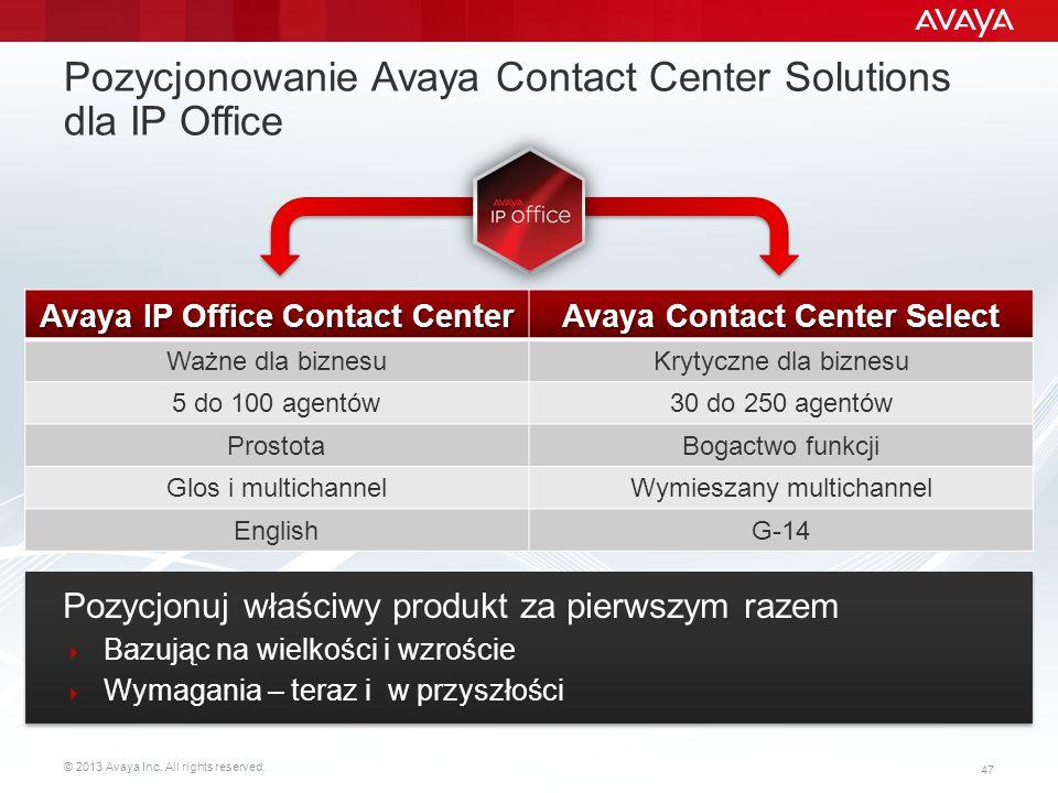 Pozycjonowanie Avaya Contact Center Solutions dla IP Office