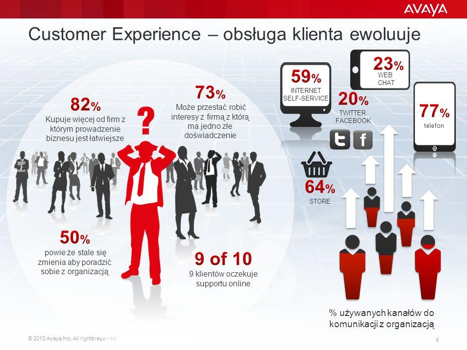 Customer Experience – obsługa klienta ewoluuje