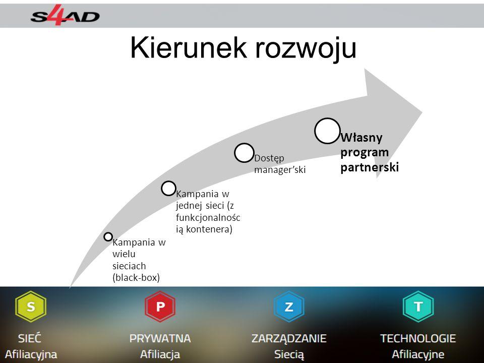 Kierunek rozwoju Własny program partnerski