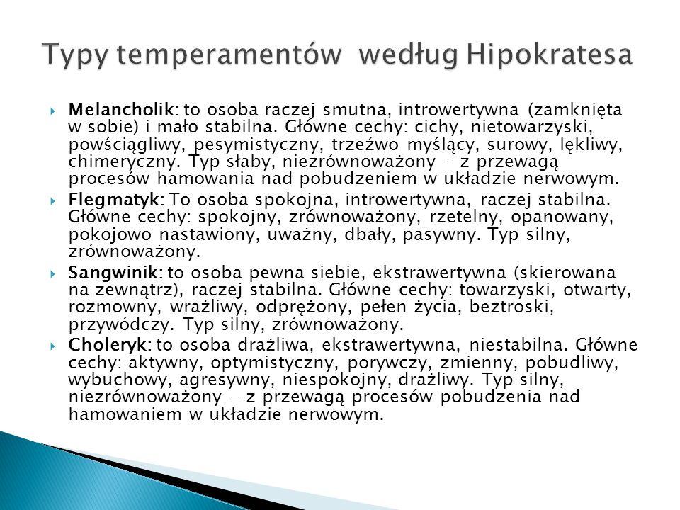Typy temperamentów według Hipokratesa