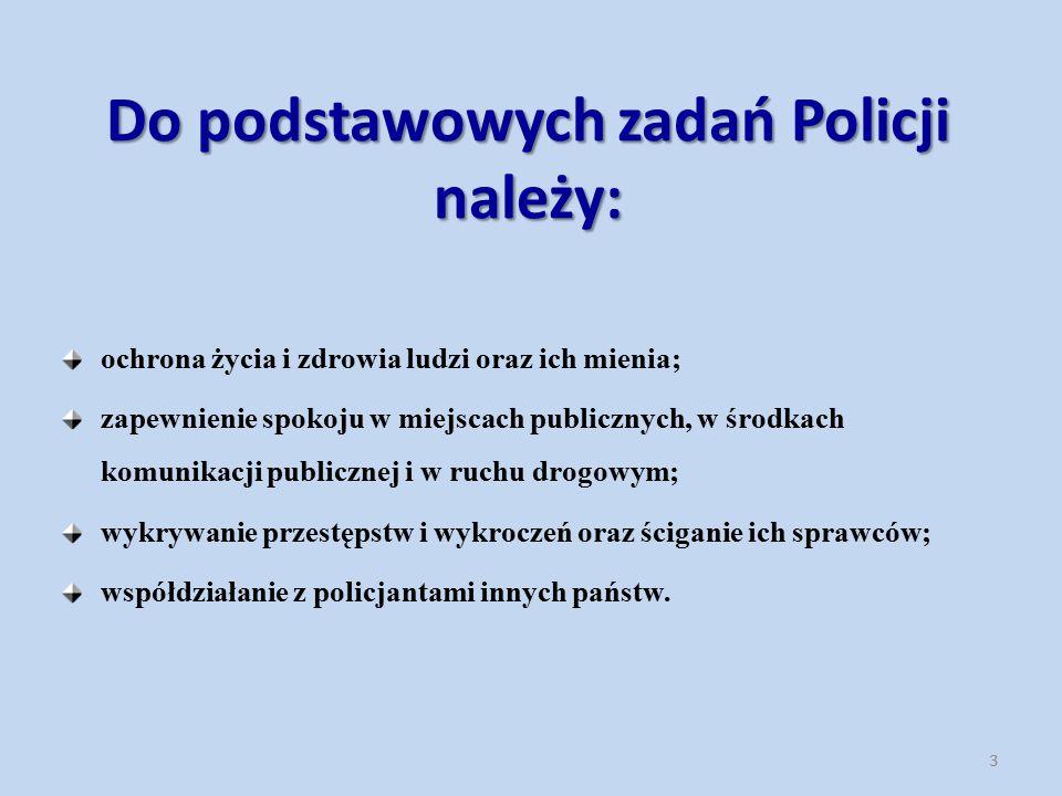 Do podstawowych zadań Policji należy: