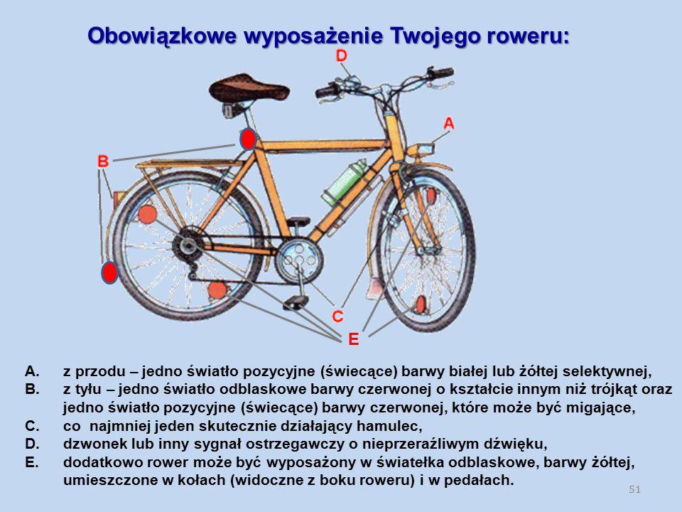 Obowiązkowe wyposażenie Twojego roweru: