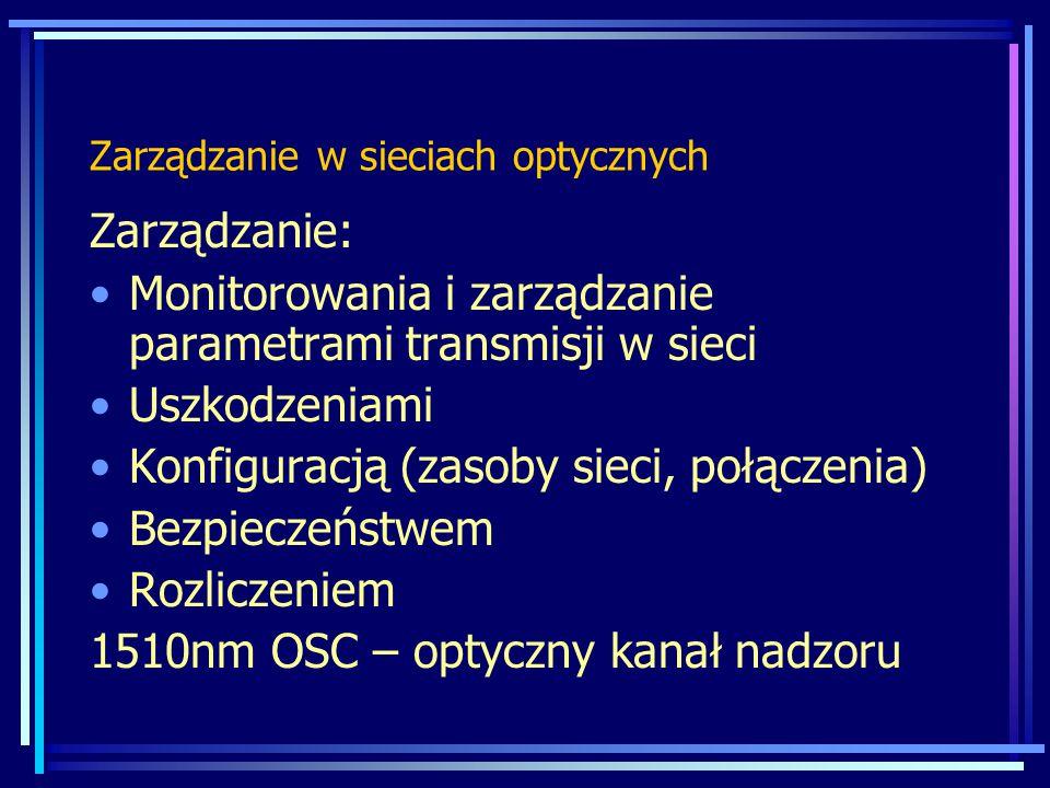 Zarządzanie w sieciach optycznych