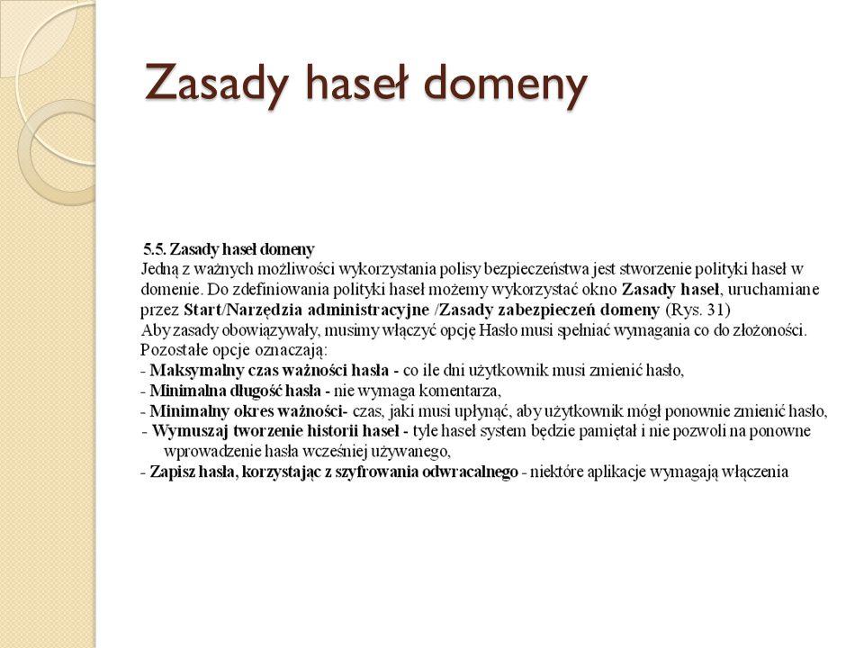 Zasady haseł domeny