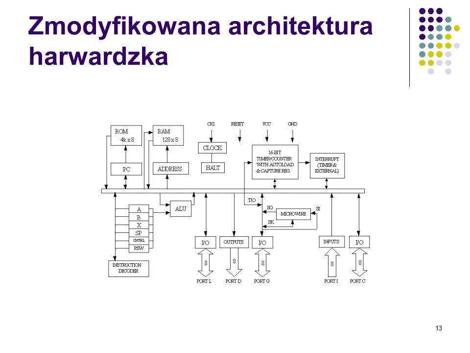 Zmodyfikowana architektura harwardzka