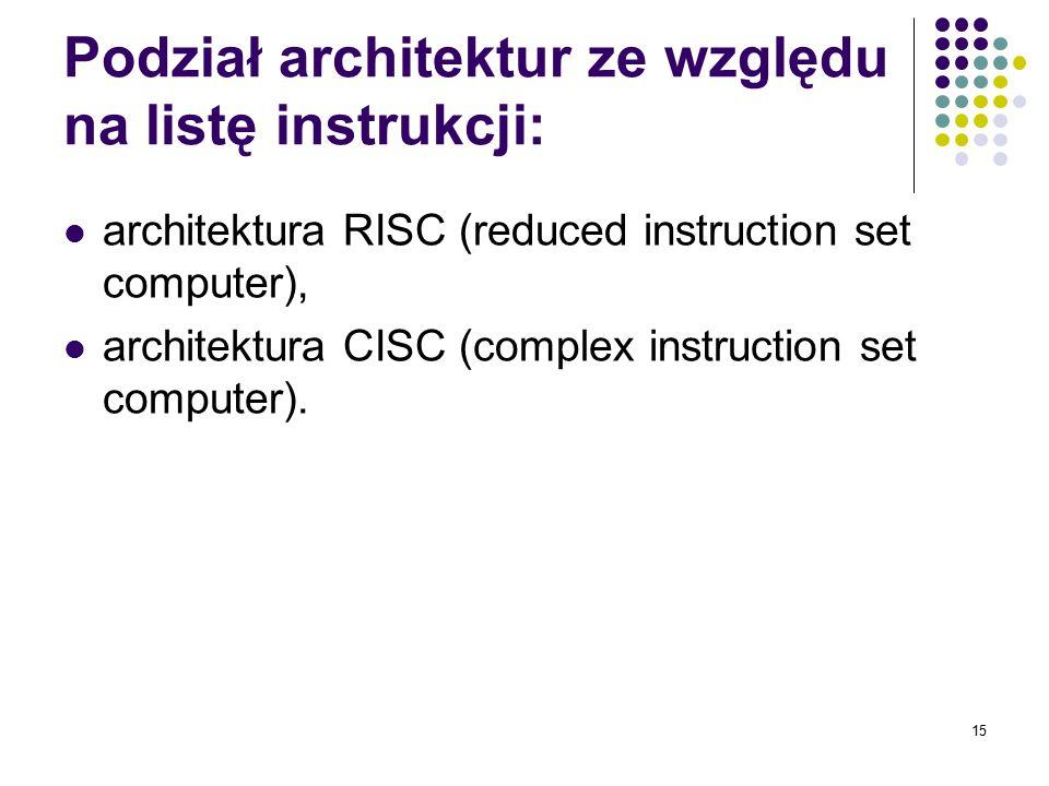 Podział architektur ze względu na listę instrukcji: