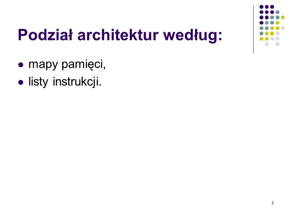 Podział architektur według: