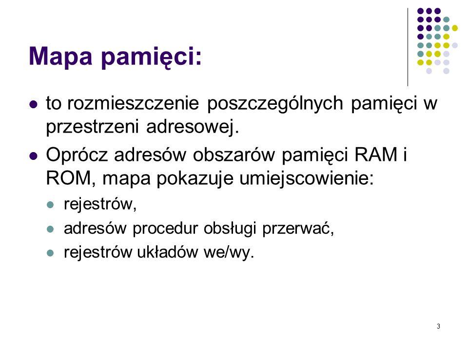 Mapa pamięci: to rozmieszczenie poszczególnych pamięci w przestrzeni adresowej.