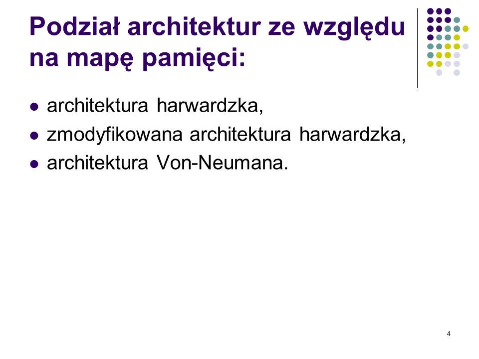 Podział architektur ze względu na mapę pamięci: