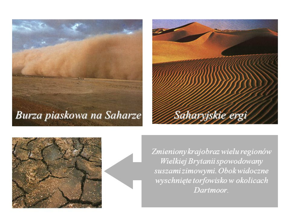 Burza piaskowa na Saharze Saharyjskie ergi