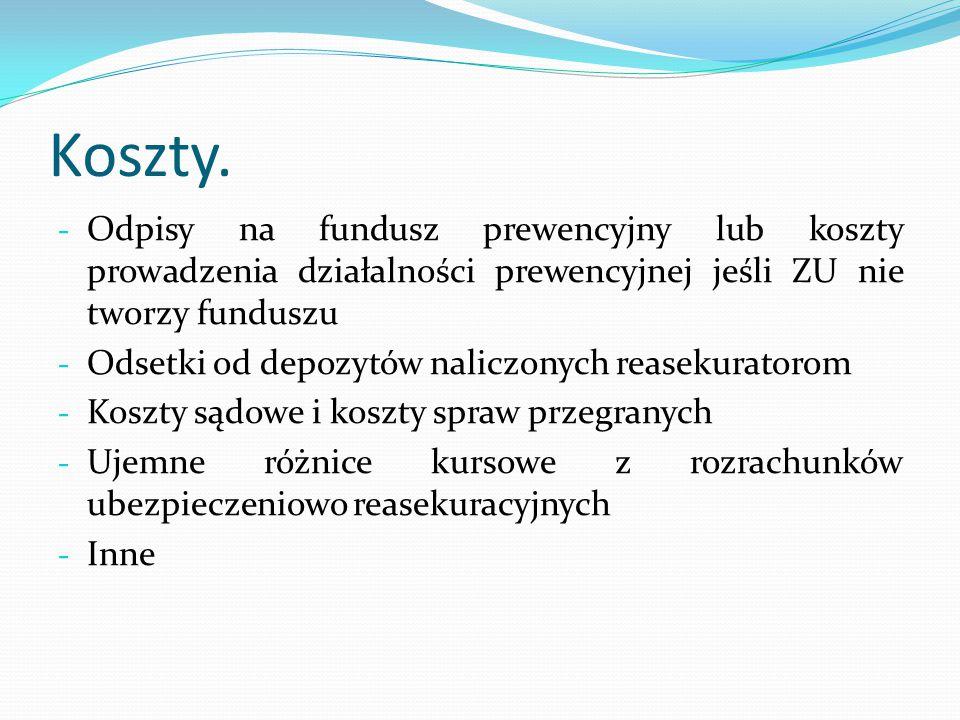 Koszty. Odpisy na fundusz prewencyjny lub koszty prowadzenia działalności prewencyjnej jeśli ZU nie tworzy funduszu.