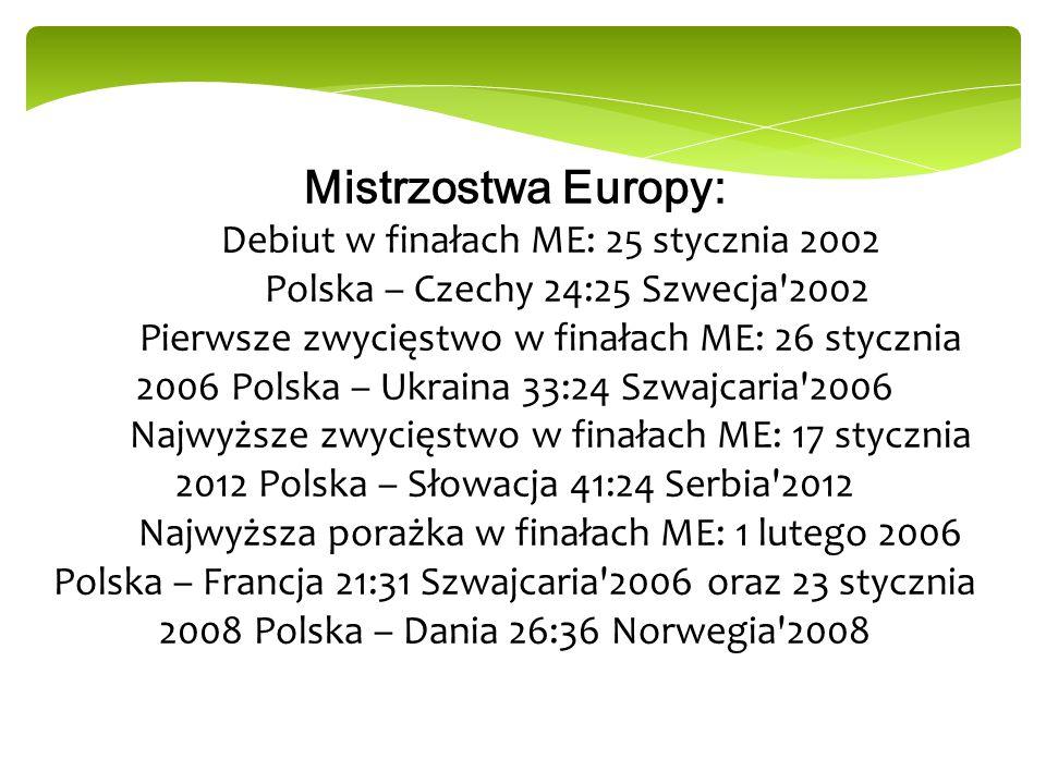 Mistrzostwa Europy: Debiut w finałach ME: 25 stycznia 2002