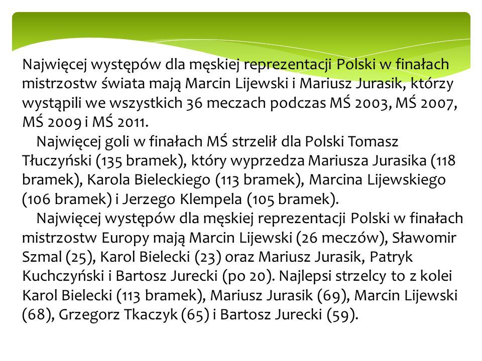 Najwięcej występów dla męskiej reprezentacji Polski w finałach mistrzostw świata mają Marcin Lijewski i Mariusz Jurasik, którzy wystąpili we wszystkich 36 meczach podczas MŚ 2003, MŚ 2007, MŚ 2009 i MŚ 2011.