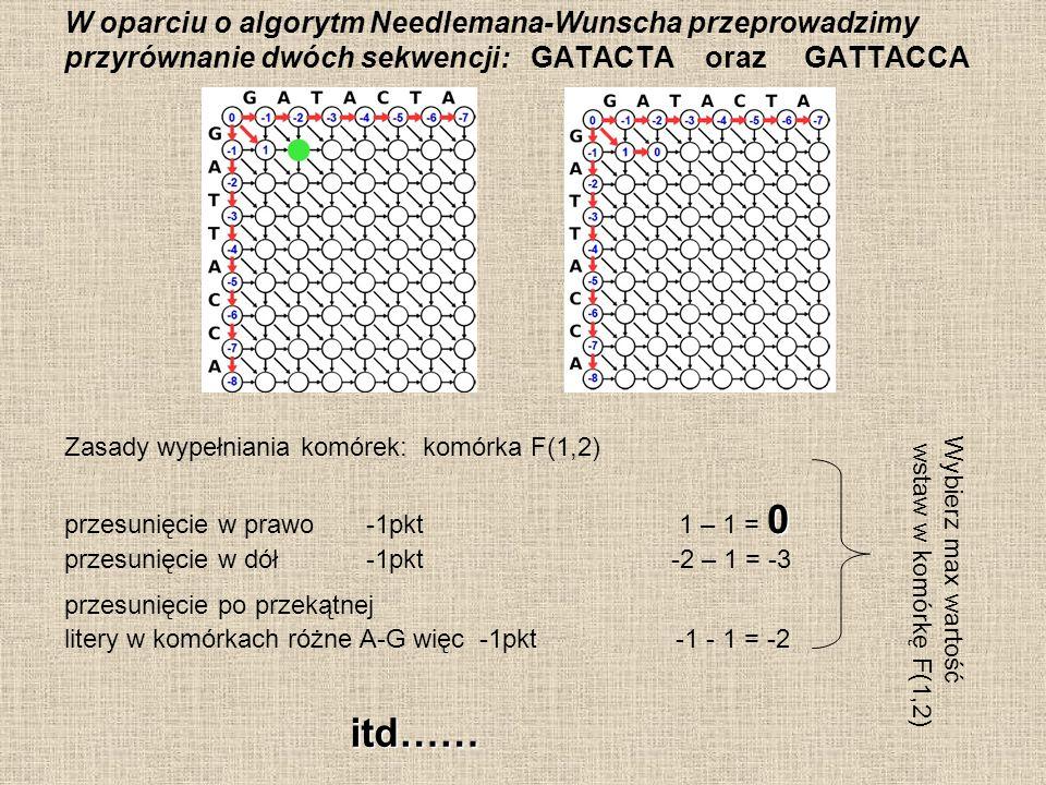 W oparciu o algorytm Needlemana-Wunscha przeprowadzimy przyrównanie dwóch sekwencji: GATACTA oraz GATTACCA
