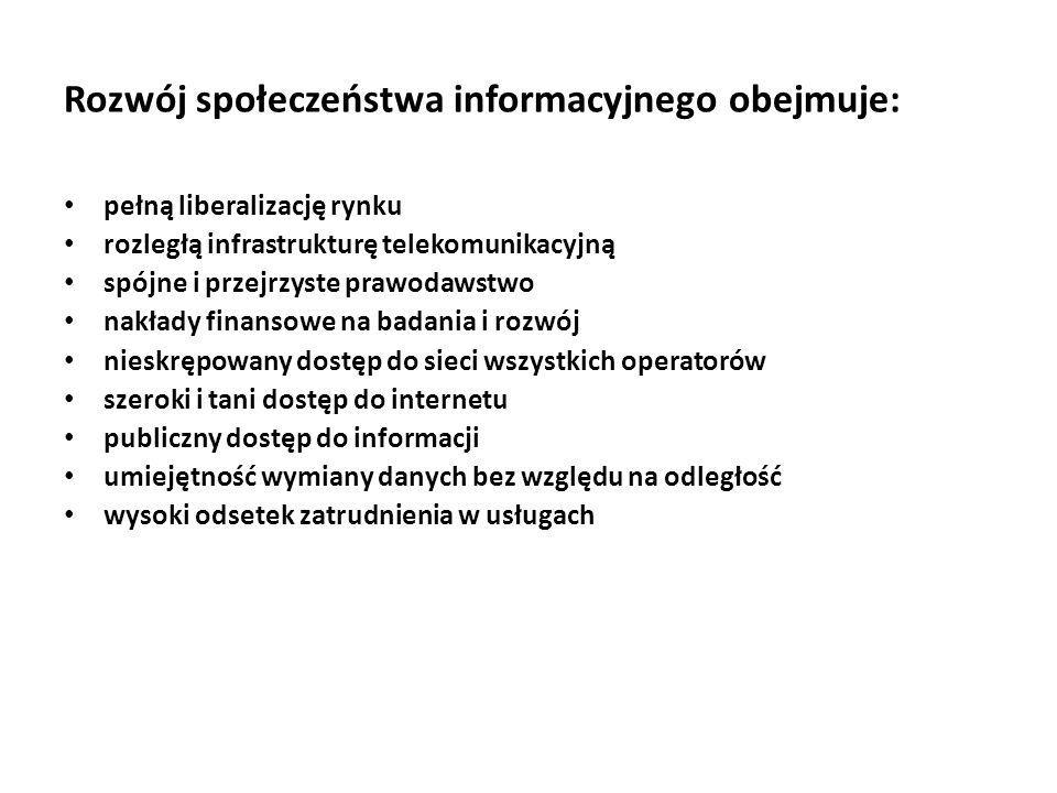 Rozwój społeczeństwa informacyjnego obejmuje: