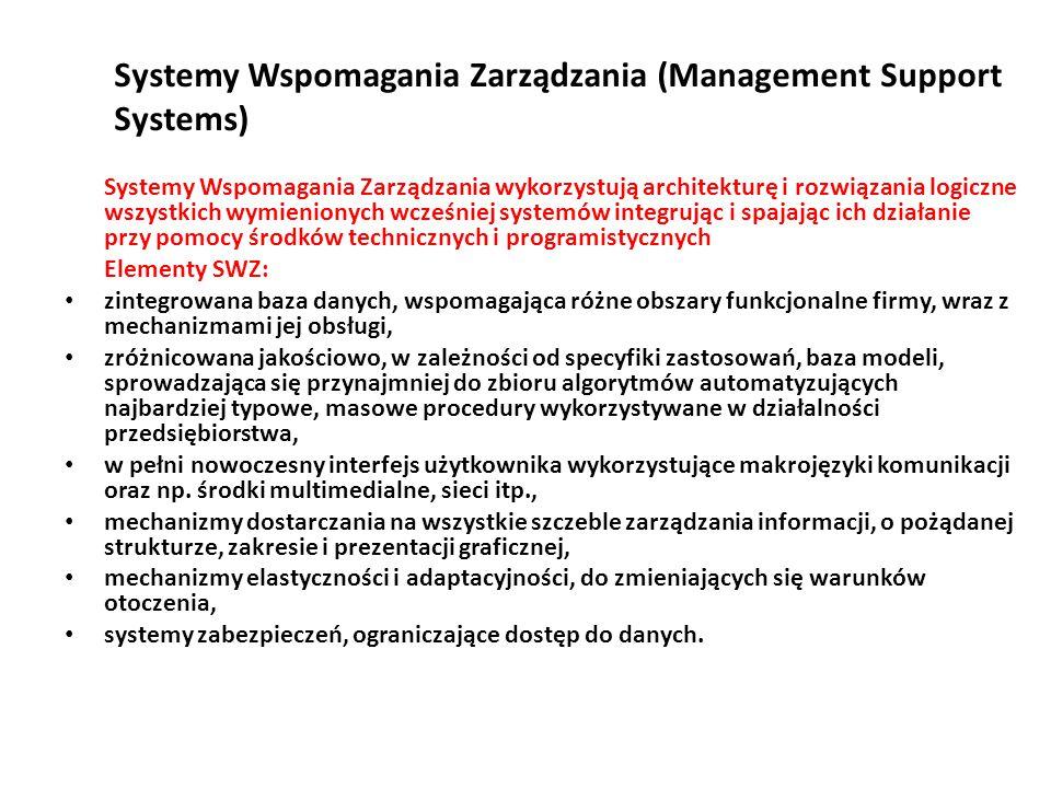Systemy Wspomagania Zarządzania (Management Support Systems)