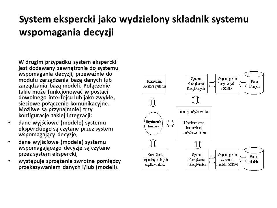 System ekspercki jako wydzielony składnik systemu wspomagania decyzji
