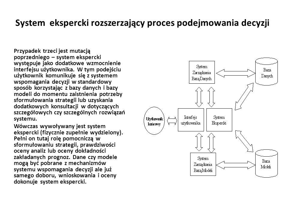 System ekspercki rozszerzający proces podejmowania decyzji