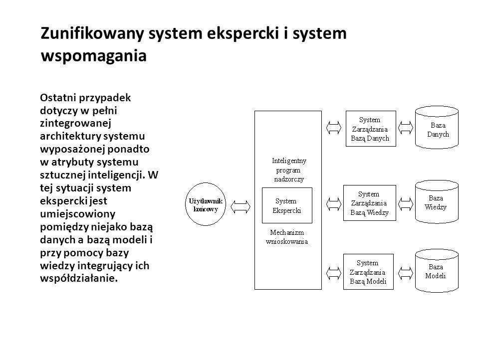 Zunifikowany system ekspercki i system wspomagania