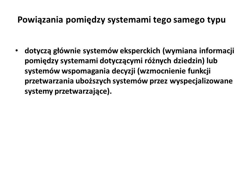 Powiązania pomiędzy systemami tego samego typu
