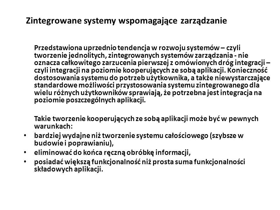Zintegrowane systemy wspomagające zarządzanie