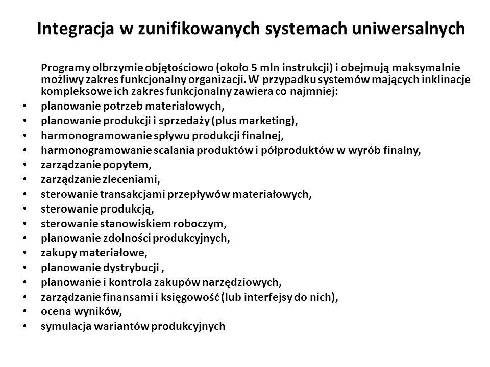 Integracja w zunifikowanych systemach uniwersalnych