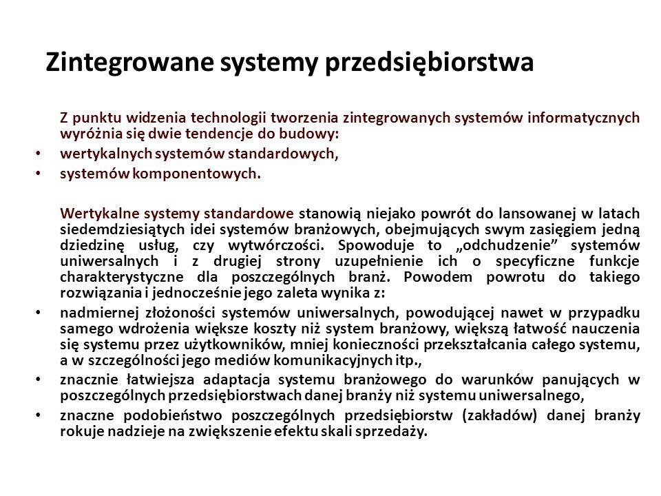 Zintegrowane systemy przedsiębiorstwa
