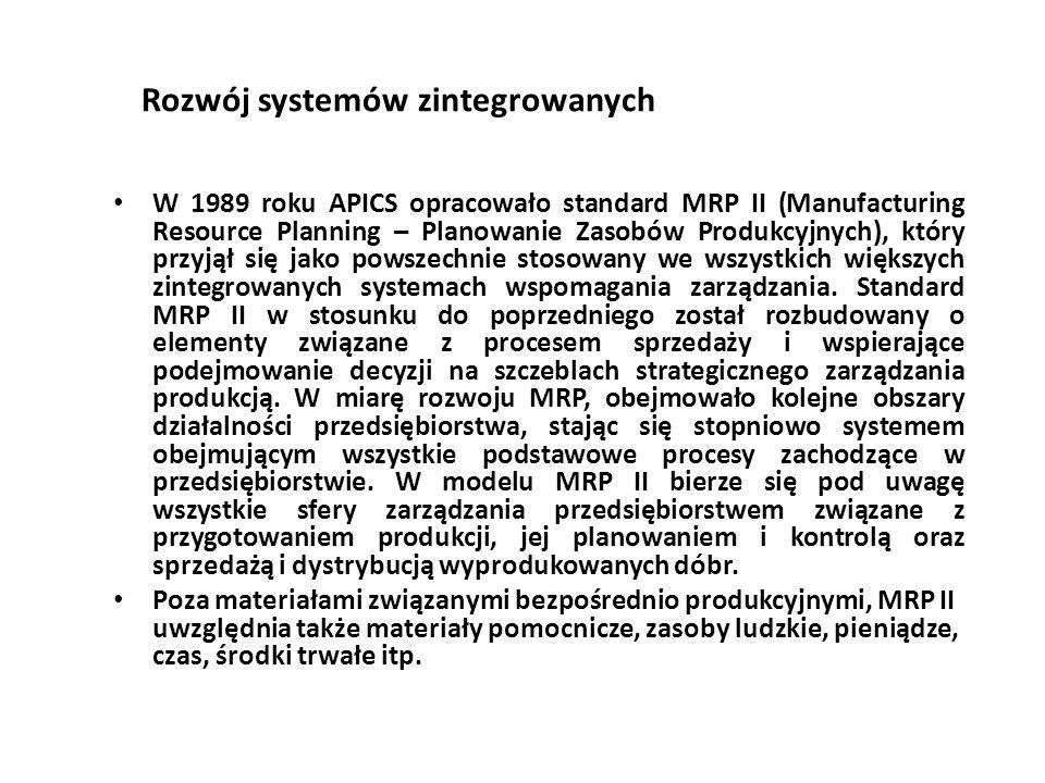 Rozwój systemów zintegrowanych
