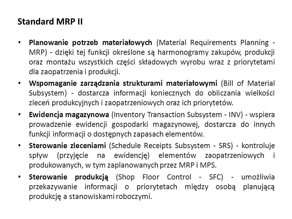Standard MRP II