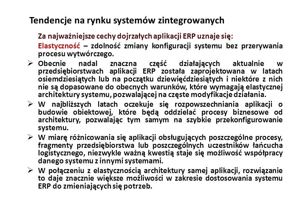 Tendencje na rynku systemów zintegrowanych