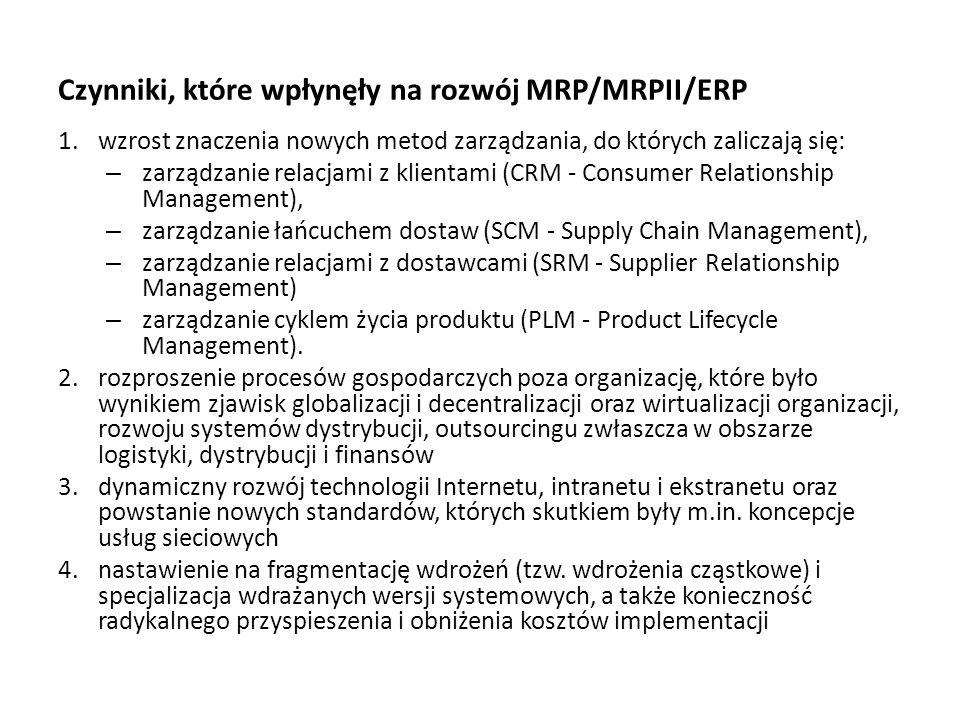 Czynniki, które wpłynęły na rozwój MRP/MRPII/ERP