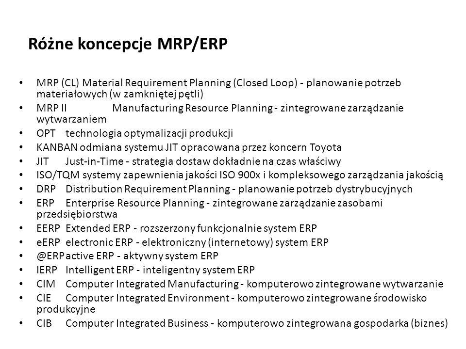 Różne koncepcje MRP/ERP
