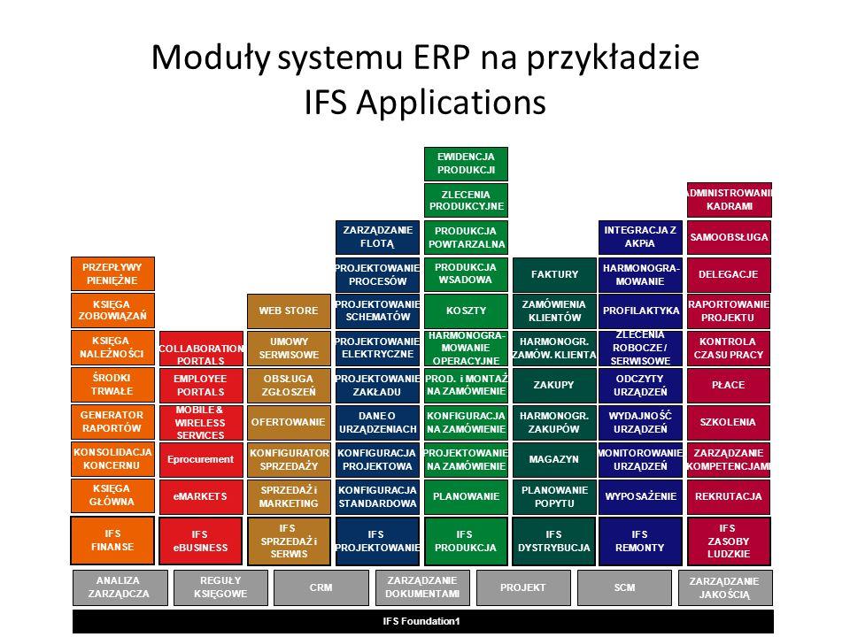 Moduły systemu ERP na przykładzie IFS Applications