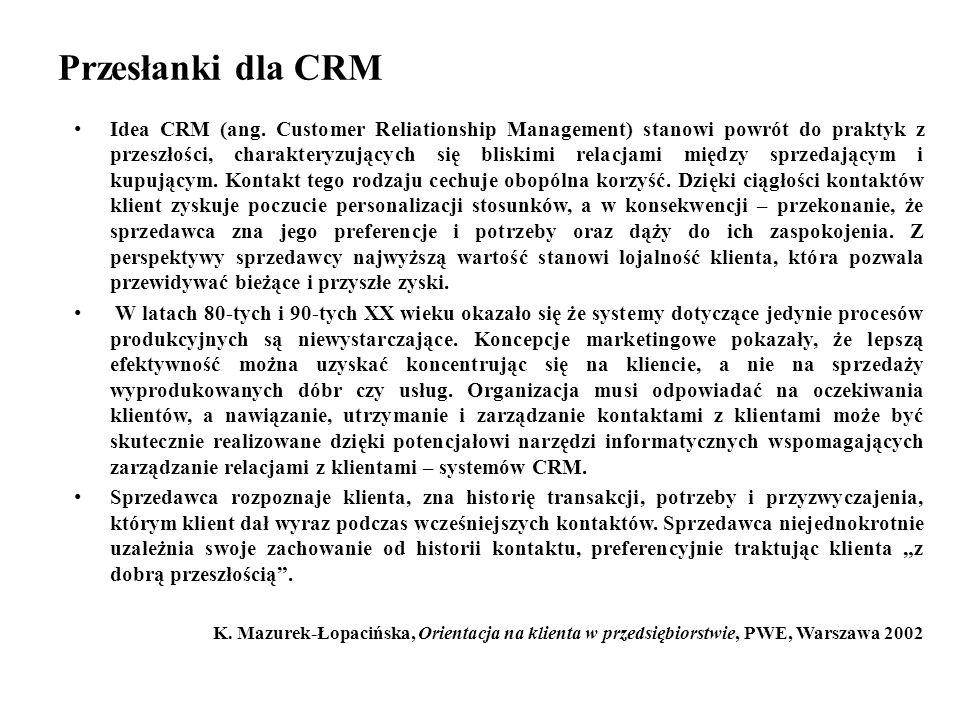 Przesłanki dla CRM