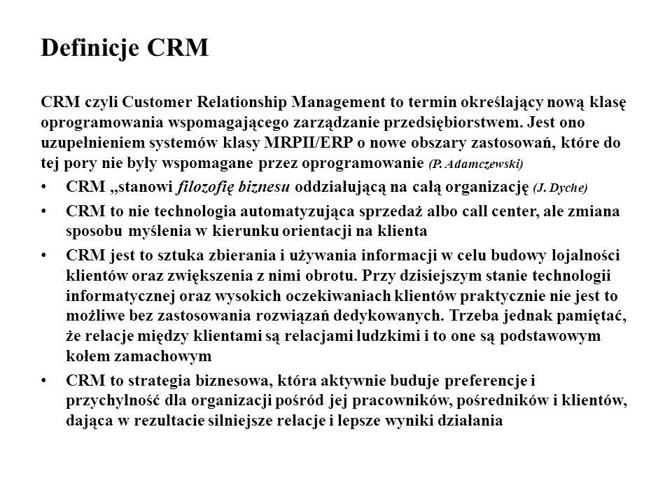 Definicje CRM