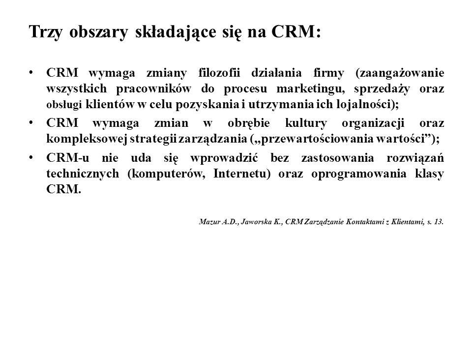Trzy obszary składające się na CRM: