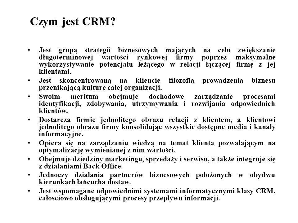 Czym jest CRM