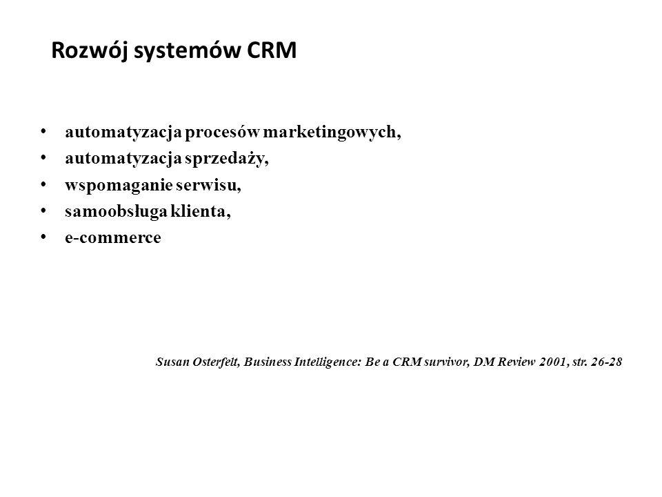 Rozwój systemów CRM automatyzacja procesów marketingowych,