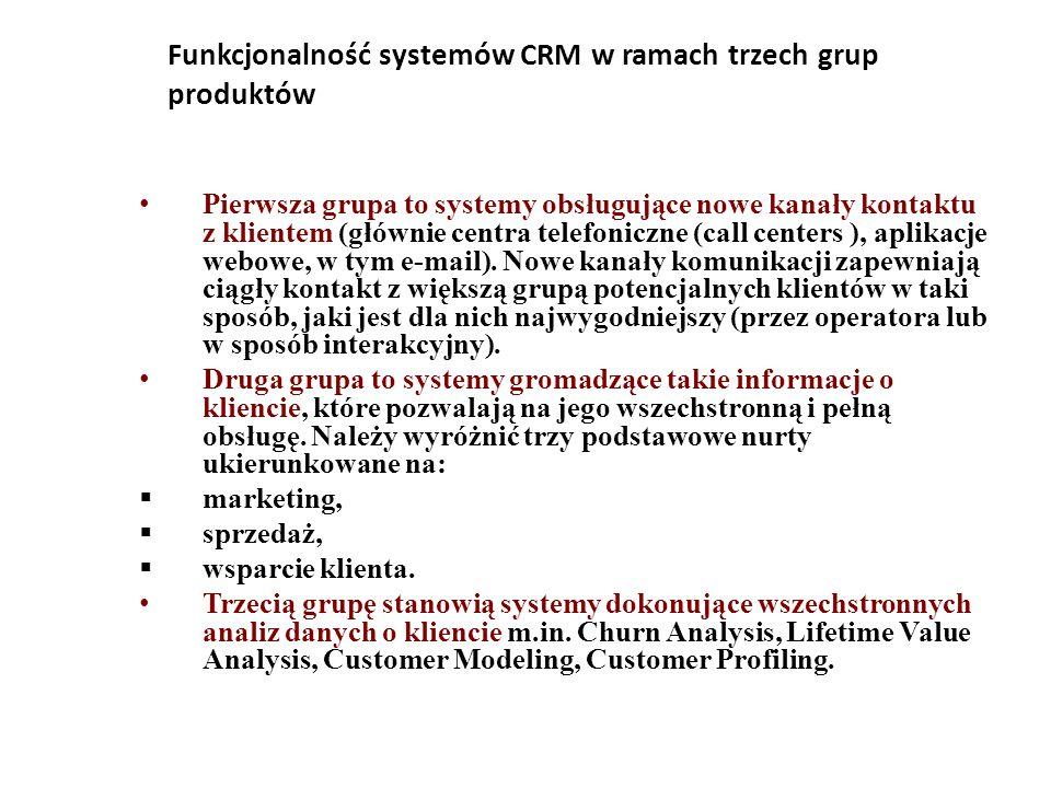 Funkcjonalność systemów CRM w ramach trzech grup produktów